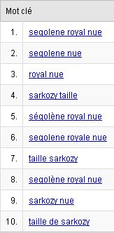 Ségolène Royal nue en tête des recherches sur Zetein